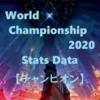 Worlds2020統計データ【チャンピオン】