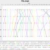 PGLデータ集計~WCS編~
