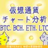 仮想通貨のチャート分析2月16日(BTC、BCH、ETH、LTC)