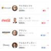 8/20終了時点の米国株チャート
