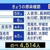 熊本県 新型コロナ 新たに100人感染 1人死亡
