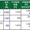 保有株式と資産状況☆2020/9/5(土)