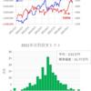 短期トレード結果_210921(火) ¥-538,569