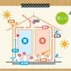 外張り断熱工法「トリプルエアサイクルの家」