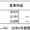 ウエストHD(1407)の2018年8月期第1四半期決算