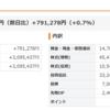 今日も株が上昇。 年初から 300万円プラス達成。