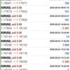【 9月 3日 】FX自動売買記録:ユーロドル