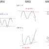 【トレード】テクニカル分析入門③(逆張り)