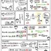 簿記きほんのき49【仕訳】電子記録債権(債務)その2