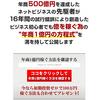 """【極秘情報】""""年商1億円の方程式""""とは?"""