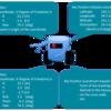 ロボティクスにおける自己位置推定(Localization)技術の概要