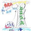 【イカと学ぶ】台風と温帯低気圧と熱帯低気圧の違い