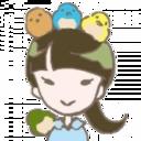 新toriたま日記 ヨウムと島国→都会暮らし
