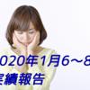 【FX実績報告】2020年1月6~8日実績報告 大量の含み損抱える【is6FX】