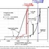 【グリホサート23】~農薬の残留基準値はどうあるべきなの?(3)