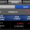【信用取引の記録】パーク24が上昇