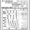 株式会社西武ライオンズ 第71期決算公告