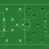 【これぞモウリーニョの真価】 Premier League 第9節 トッテナム vs マンチェスター・C