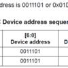 micro:bit / I2C バス / オンボード加速度計 / I2C バスから WHO_AM_I レジスタの値を読み取ってみる / mbed