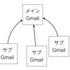 複数Gmailを手軽に管理する方法。スマホ設定も通知も迷惑メール対策がぐっと楽になるテクニック