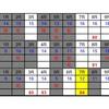 コンピ指数で7月17日のレースを予想してみた!