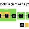 Fipsy検証環境のブロック図をざっくり解説する