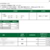 本日の株式トレード報告R1,10,25