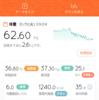 2017/10/31 糖質制限ダイエット50日目