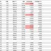FX 10月の収支 +18,597円