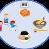 『人類みな麺類』とはどういう意味なのか?極めて意義深い事を発見