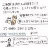 ひつじ日記 2020冬・関西の旅 その2