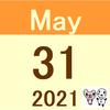 ゴールドファンドの週次検証(5/28(金)時点)