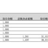 【投資】トラリピ実践記録19週目(2017/8/14-8/18)プラス1,200円