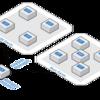 AWS F1インスタンス上のFireSimでBOOMコアをシミュレーションする試行(8. カスタマイズしたアクセラレータをFireSimのプラットフォーム上に構築する)
