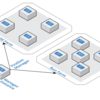 AWS F1インスタンス上のFireSimでBOOMコアをシミュレーションする試行(3. FireSimリポジトリのセットアップとビルド)