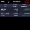 3/15振り返り(安定って?)