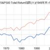 S&P500をライバルにする理由(期間別実質リターン)