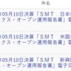 SMT 新興国債券/日本株配当貴族/米国株配当貴族インデックス・オープン運用報告書(2021年05月10日決算)が交付