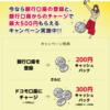 ドコモ口座に銀行口座登録と10,000円チャージで計500円もらえるキャンペーン!