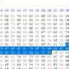 【聖剣伝説3-ToM_mod】uassetとuexpファイルのバイナリ変更方法まとめ