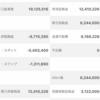 3/19(火)本日の損益+9700円