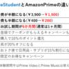 Prime StudentってAmazon Primeと何が違うの?比較してメリットと特典を紹介する