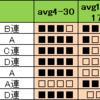 号令の技量構成「新」評価基準2020 ver.1.0