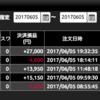 NEET生活〜46日目〜