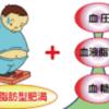 内臓脂肪がオーバーフローして「糖尿病」になるとわかった。