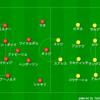 【マッチレビュー】CL準決勝2ndレグ リバプール対バルセロナ 後編