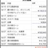 我が家の9月分家計簿…支出①