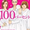 2017年春ドラマ「人は見た目が100パーセント」原作ネタバレやキャスト紹介!