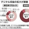 収益分布とみるWWEと新日本プロレスのCOVID-19対策とその違い