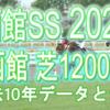 【函館SS 2020】過去10年データと予想